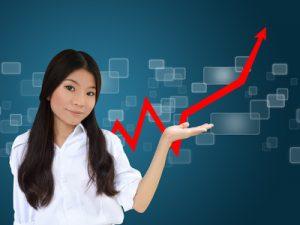 צמיחה כלכלית במזרח אסיה