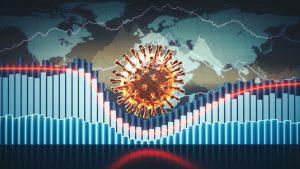 גרף - התאוששות כלכלית באסיה לאחר הוירוס